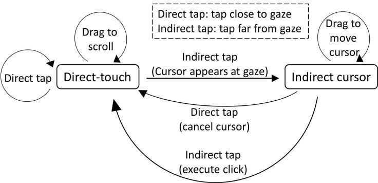 browser-model.jpg